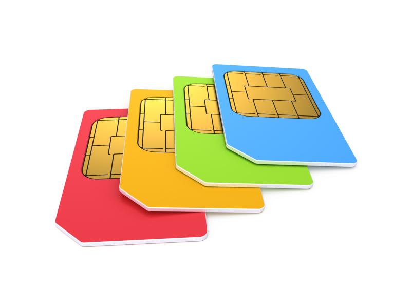 Mini simkaart